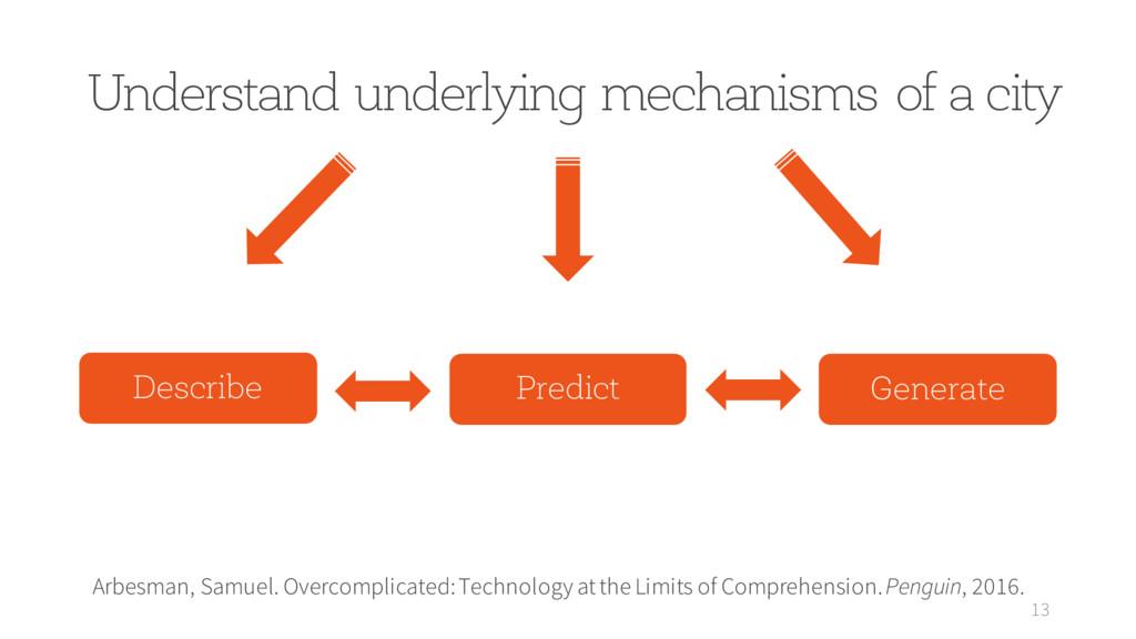 Understand underlying mechanisms of a city 13 A...