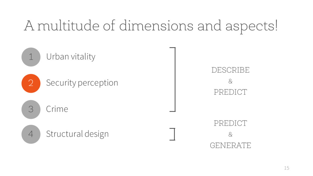 A multitude of dimensions and aspects! 15 DESCR...