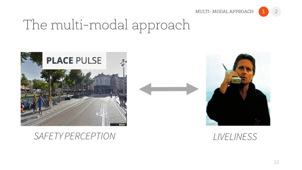The multi-modal approach 22 SAFETY PERCEPTION L...