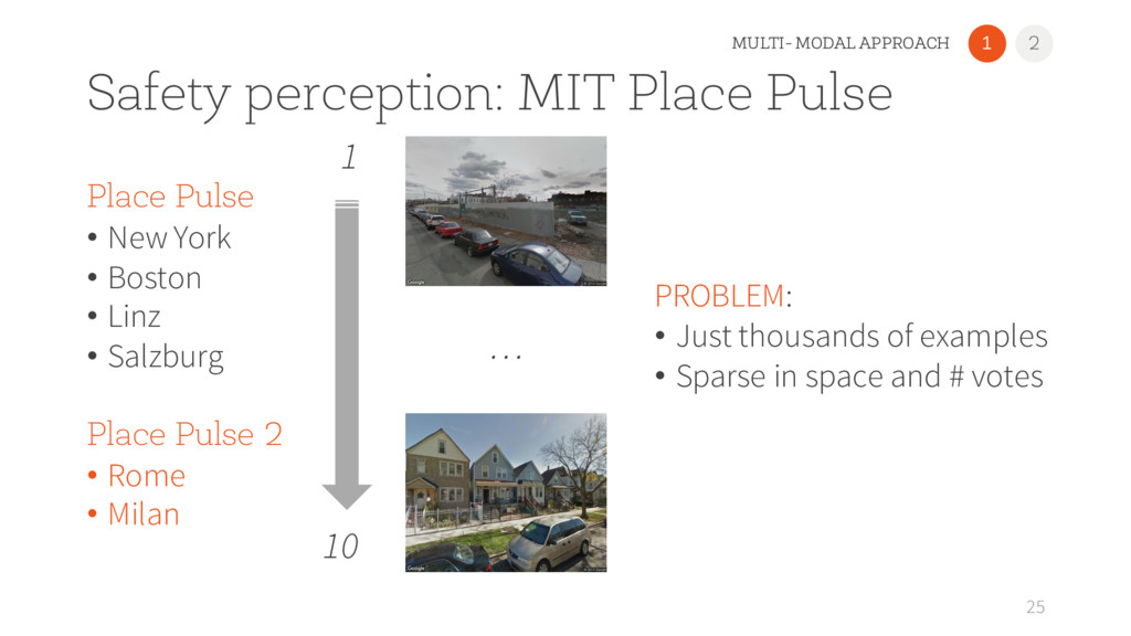 Safety perception: MIT Place Pulse 25 … 1 10 1 ...