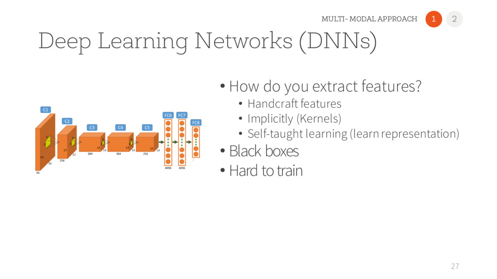 Deep Learning Networks (DNNs) • How do you extr...