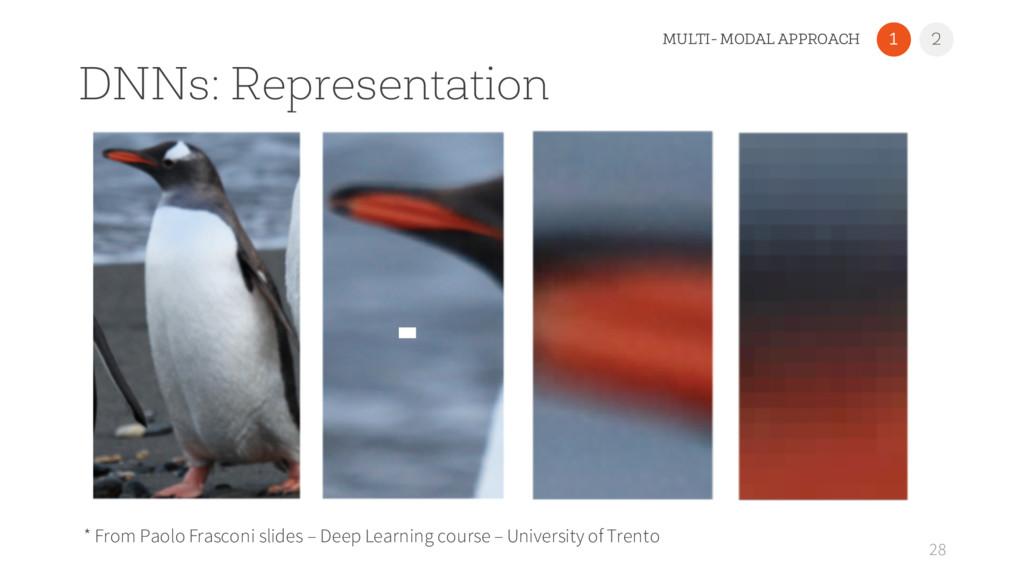 DNNs: Representation 28 1 2 MULTI- MODAL APPROA...