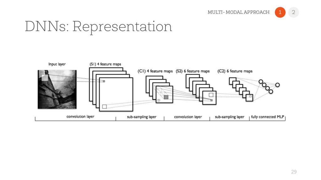 DNNs: Representation 29 1 2 MULTI- MODAL APPROA...