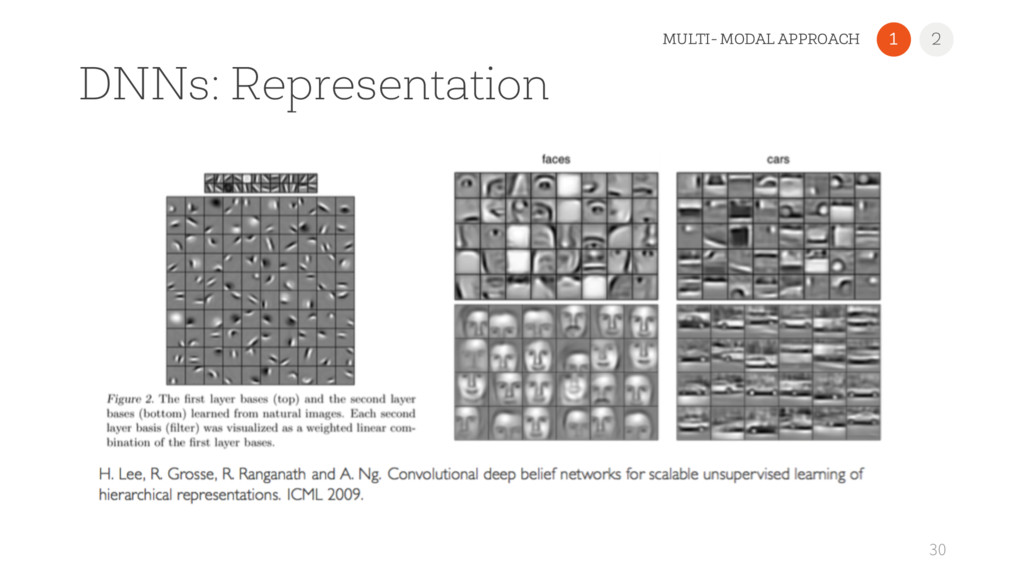 DNNs: Representation 30 1 2 MULTI- MODAL APPROA...