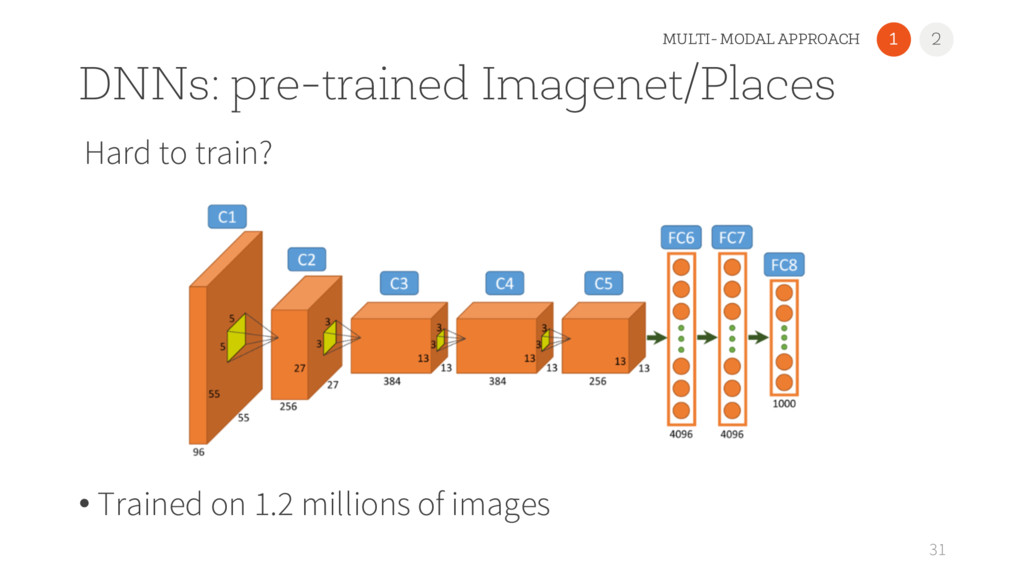 DNNs: pre-trained Imagenet/Places 31 1 2 MULTI-...