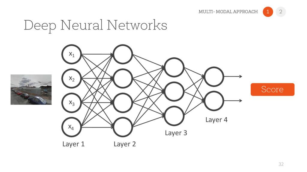Deep Neural Networks 32 1 2 MULTI- MODAL APPROA...
