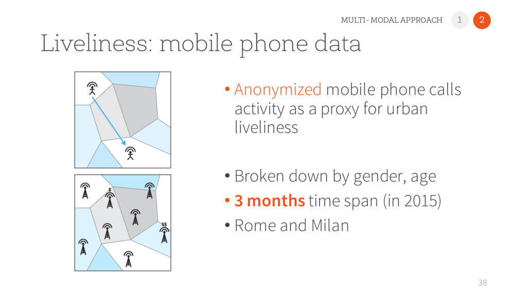 1 2 Liveliness: mobile phone data • Anonymized ...