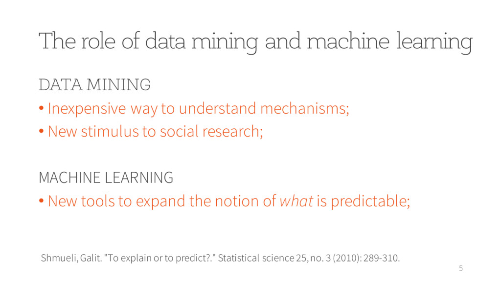 The role of data mining and machine learning 5 ...