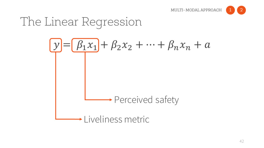 The Linear Regression 42 Liveliness metric Perc...