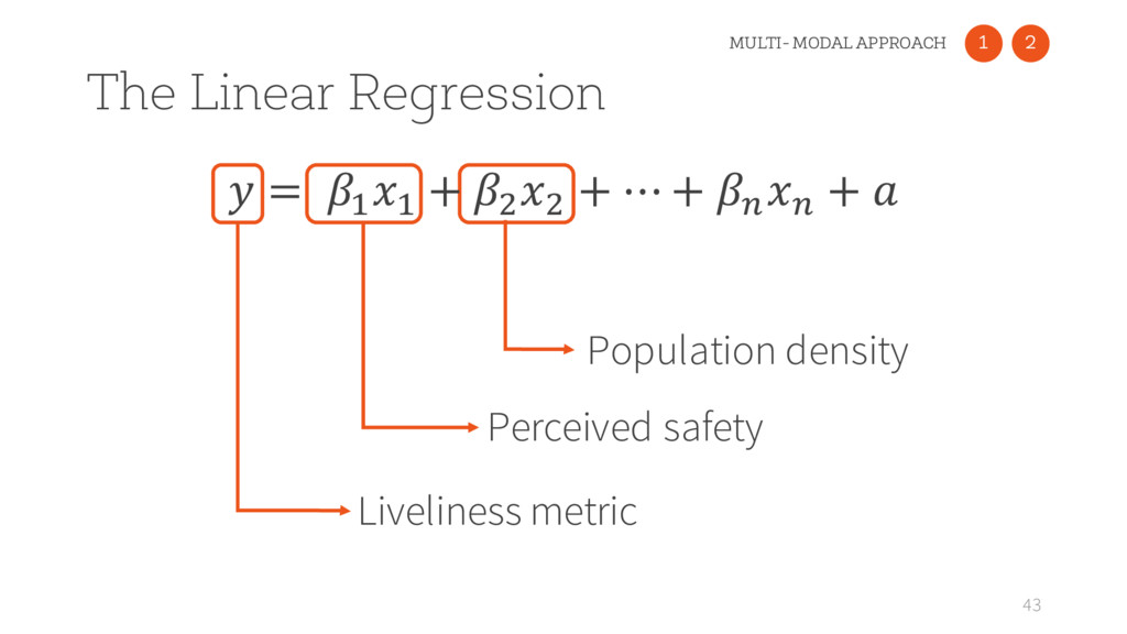 The Linear Regression 43 Liveliness metric Perc...