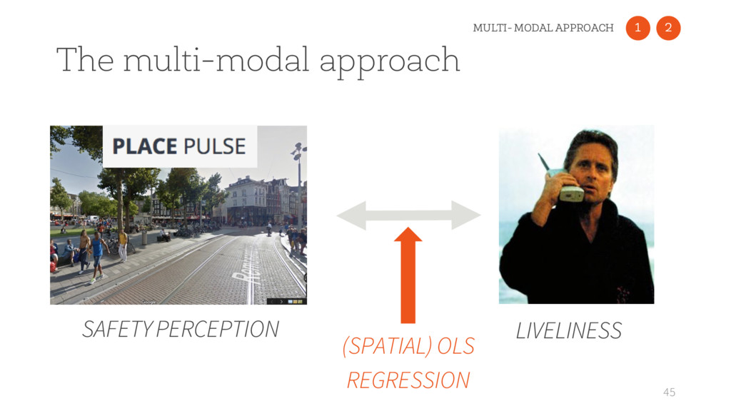 The multi-modal approach 45 (SPATIAL) OLS REGRE...