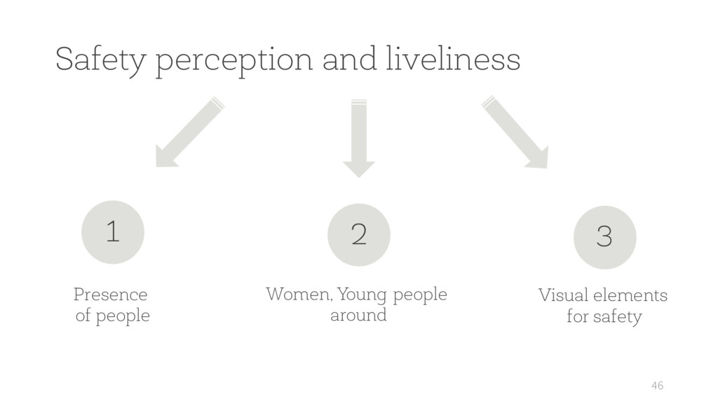 Safety perception and liveliness 46 1 Presence ...