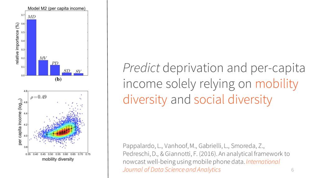 Predict deprivation and per-capita income solel...