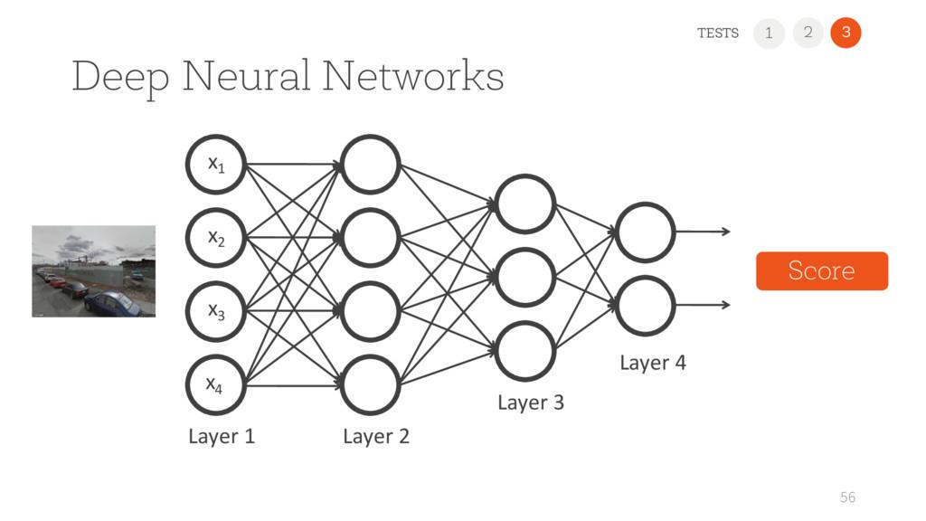 Deep Neural Networks 56 x1 x2 x3 Layer 1 Layer ...