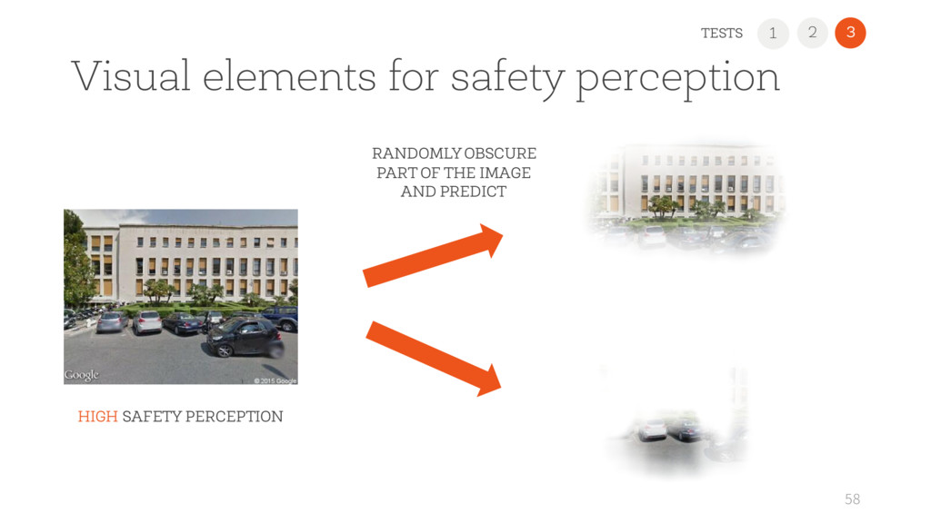 1 2 3 Visual elements for safety perception 58 ...