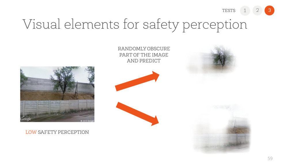1 2 3 Visual elements for safety perception 59 ...