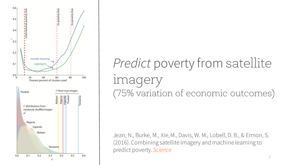 Predict poverty from satellite imagery (75% var...