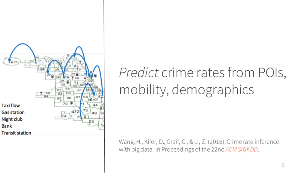 Predict crime rates from POIs, mobility, demogr...