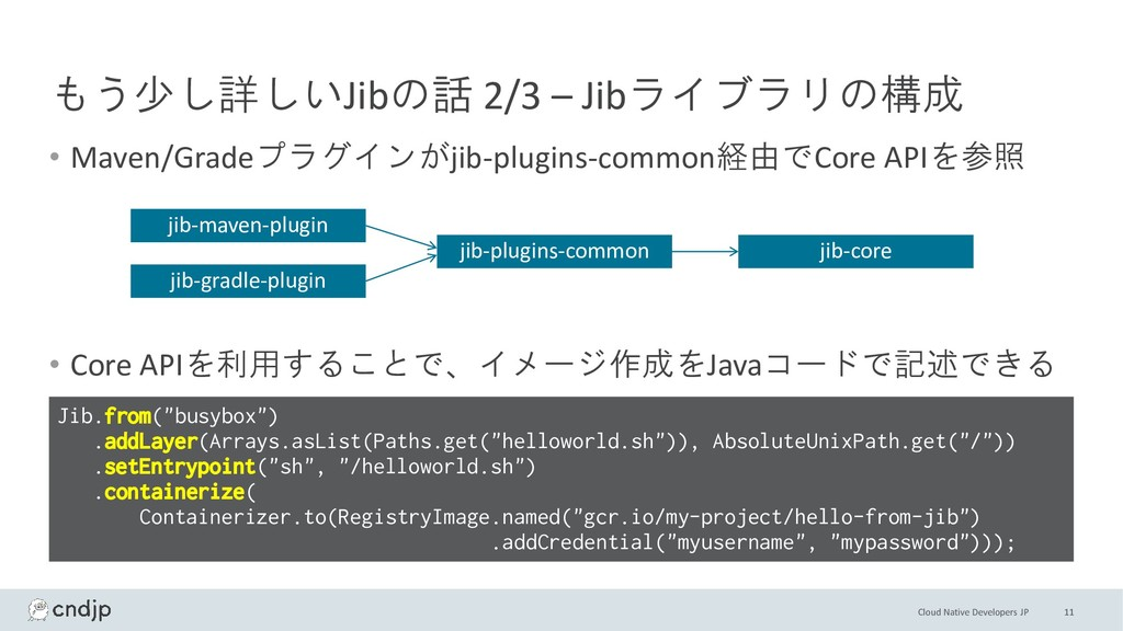 Cloud Native Developers JP もう少し詳しいJibの話 2/3 – J...