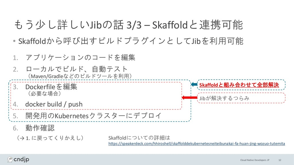 Cloud Native Developers JP もう少し詳しいJibの話 3/3 – S...