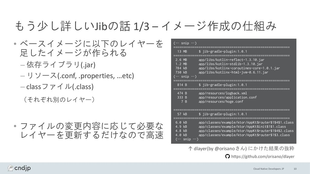 Cloud Native Developers JP もう少し詳しいJibの話 1/3 – イ...