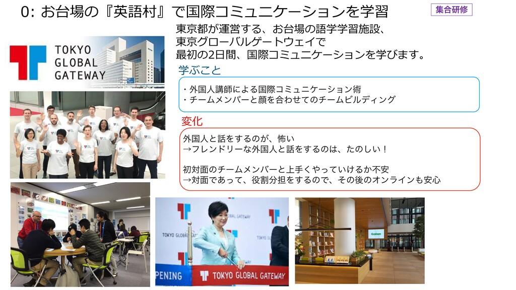 0: お台場の『英語村』で国際コミュニケーションを学習 東京都が運営する、お台場の語学学習施設...