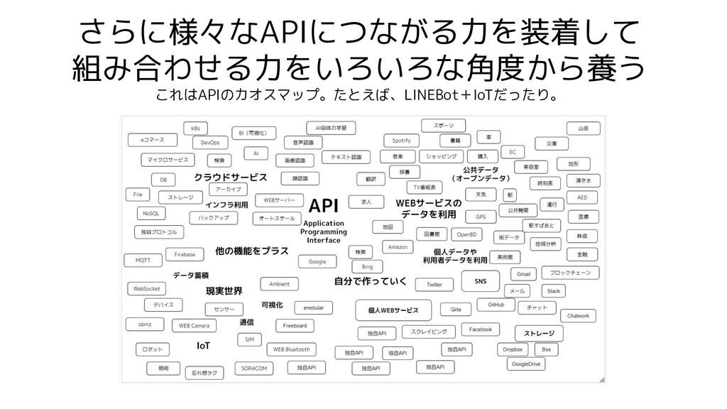 さらに様々なAPIにつながる力を装着して 組み合わせる力をいろいろな角度から養う これはAPI...