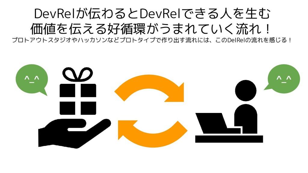 DevRelが伝わるとDevRelできる人を生む 価値を伝える好循環がうまれていく流れ! プロ...