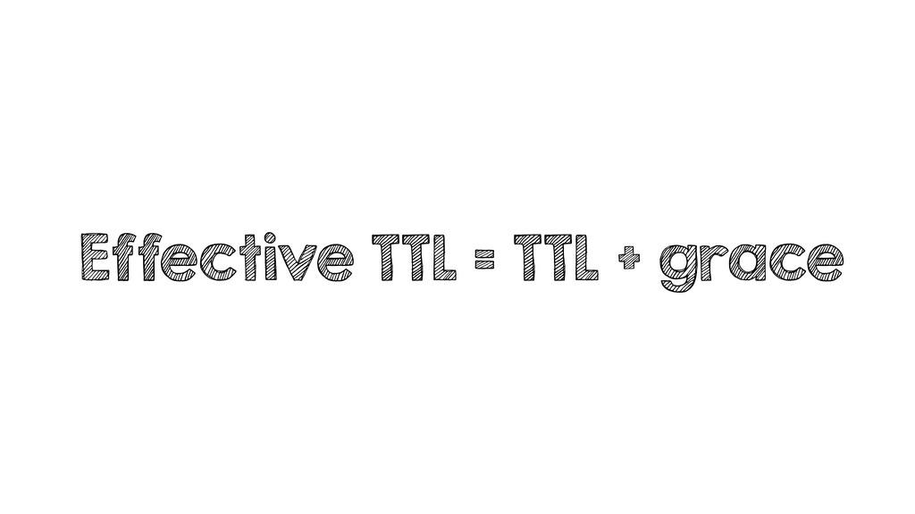 Effective TTL = TTL + grace