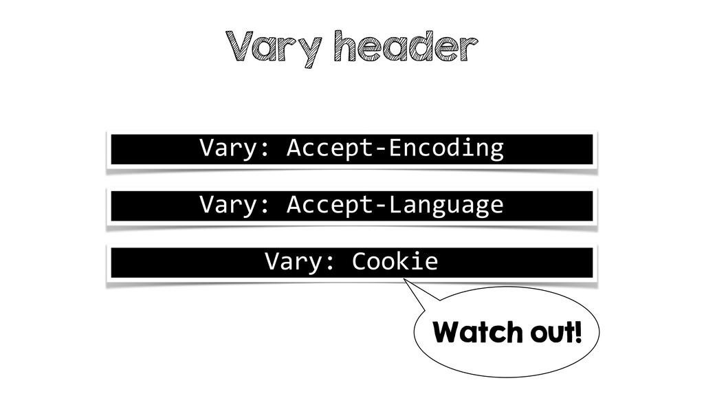 Vary header Vary: Accept-Encoding Vary: Accept-...