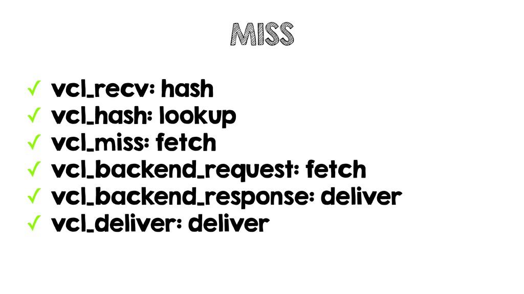 ✓ vcl_recv: hash ✓ vcl_hash: lookup ✓ vcl_miss:...