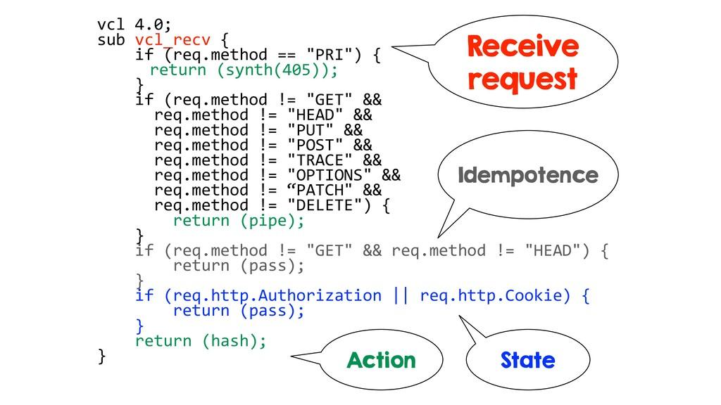 "vcl 4.0; sub vcl_recv { if (req.method == ""PRI""..."