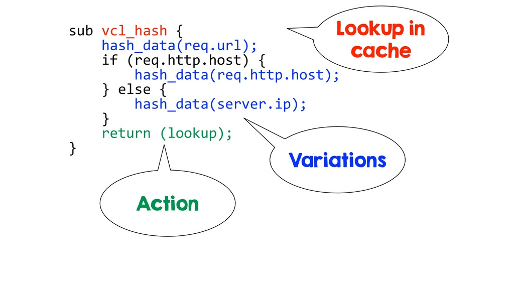 sub vcl_hash { hash_data(req.url); if (req.http...