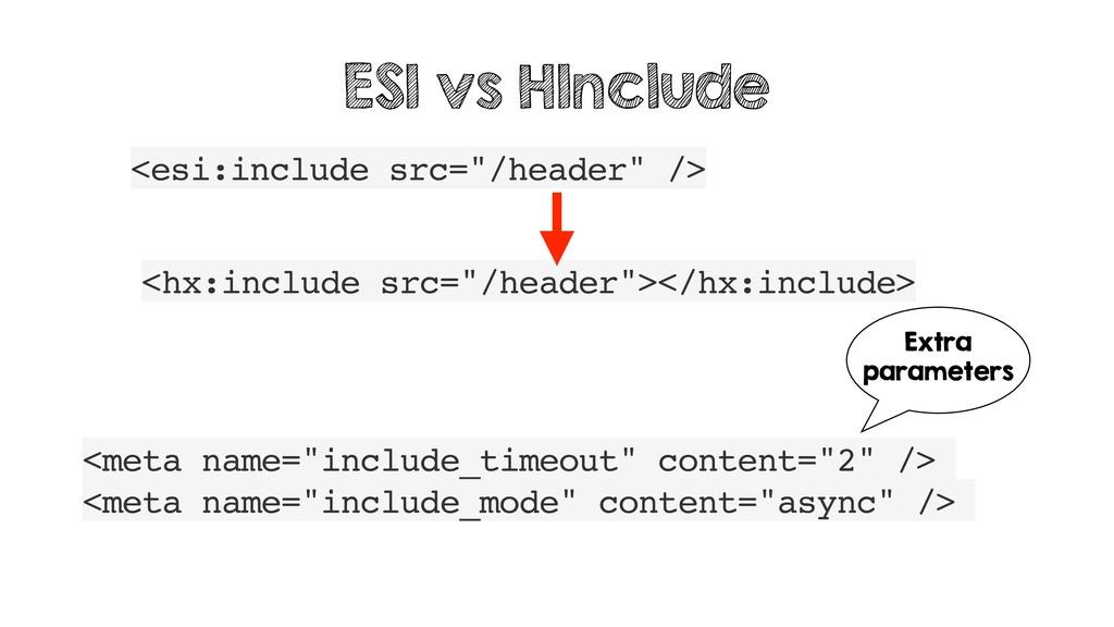 """<esi:include src=""""/header"""" /> ESI vs HInclude <..."""