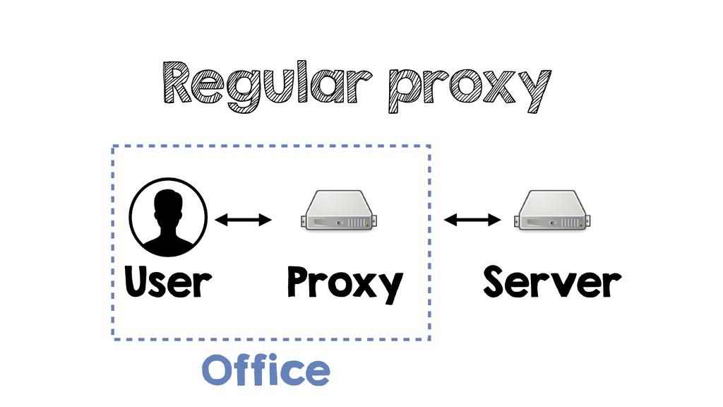 Regular proxy User Proxy Server Office