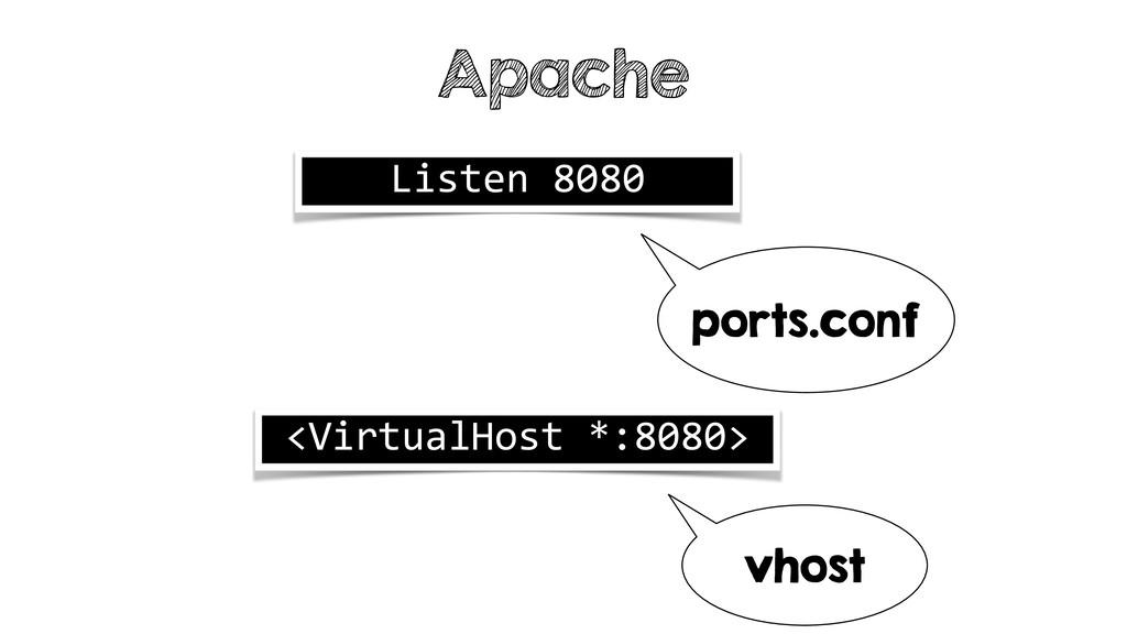 Listen 8080 Apache <VirtualHost *:8080> ports.c...