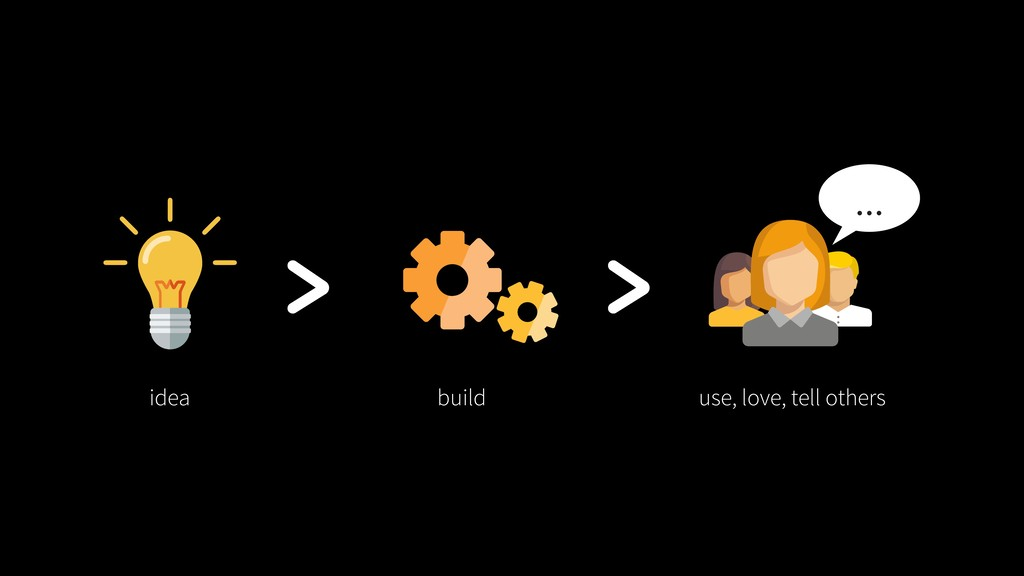 idea build use, love, tell others