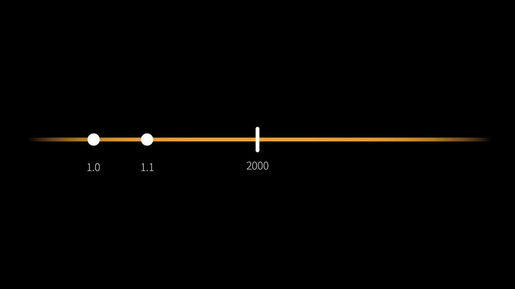 1.0 1.1 2000