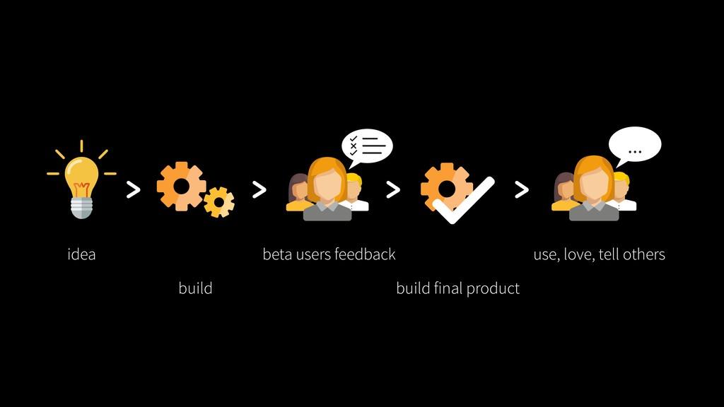 idea build beta users feedback build final prod...