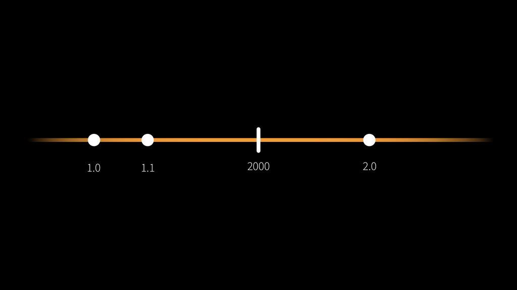 1.0 1.1 2000 2.0