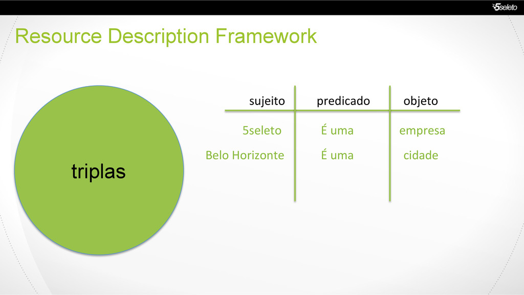 Resource Description Framework triplas sujeito	...