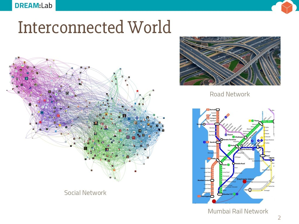 DREAM:Lab Interconnected World 2 Social Network...