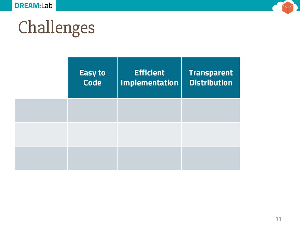 DREAM:Lab Challenges Easy to Code Efficient Imp...