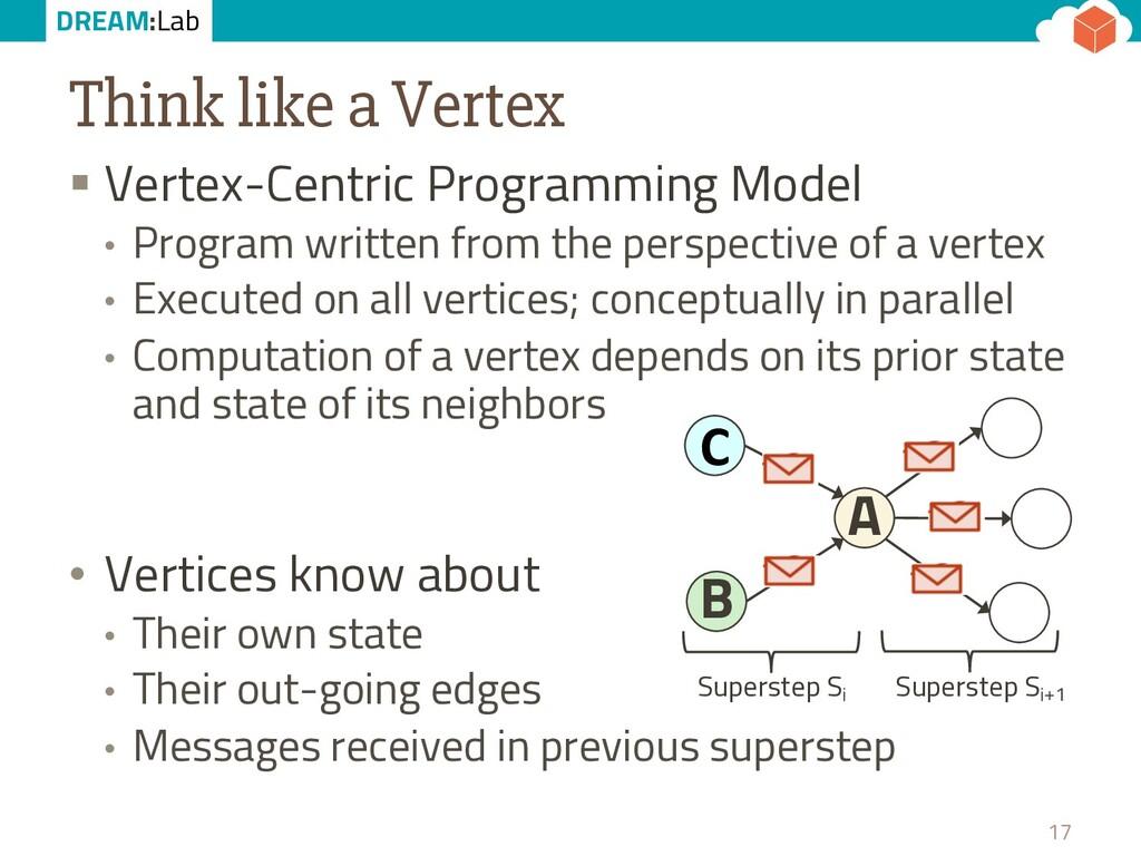 DREAM:Lab Think like a Vertex § Vertex-Centric ...
