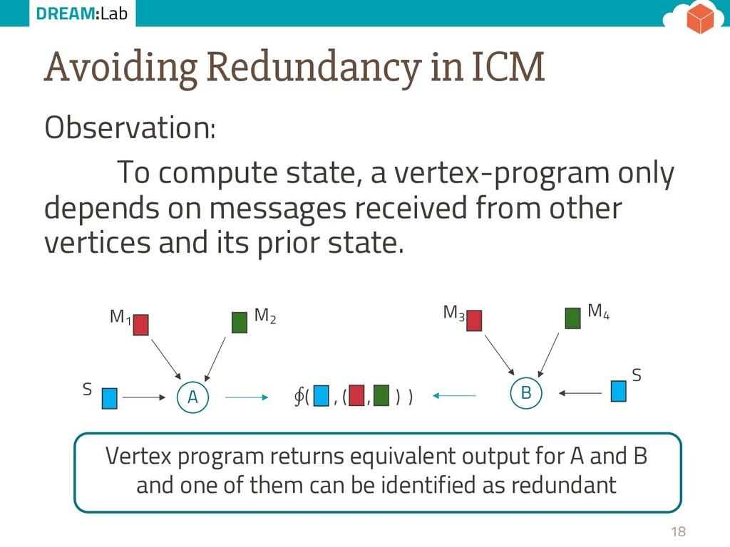 DREAM:Lab Avoiding Redundancy in ICM Observatio...