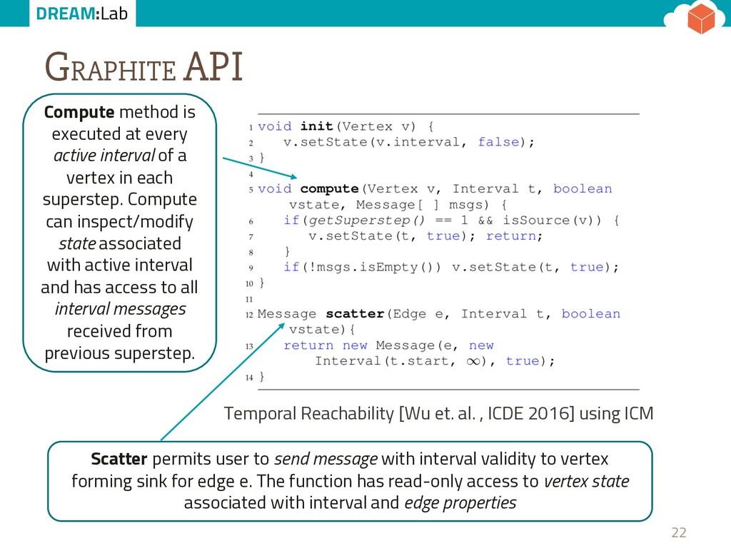 DREAM:Lab GRAPHITE API 22 Temporal Reachability...