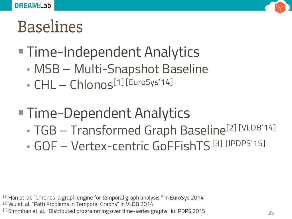 DREAM:Lab Baselines § Time-Independent Analytic...