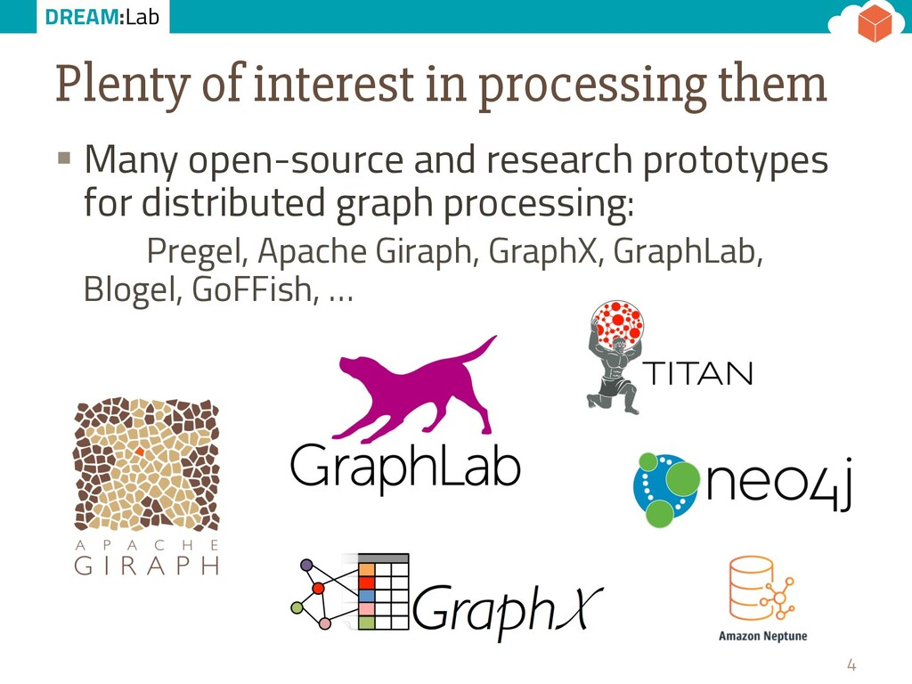 DREAM:Lab Plenty of interest in processing them...