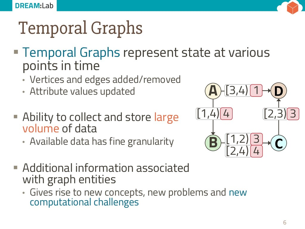 DREAM:Lab Temporal Graphs § Temporal Graphs rep...