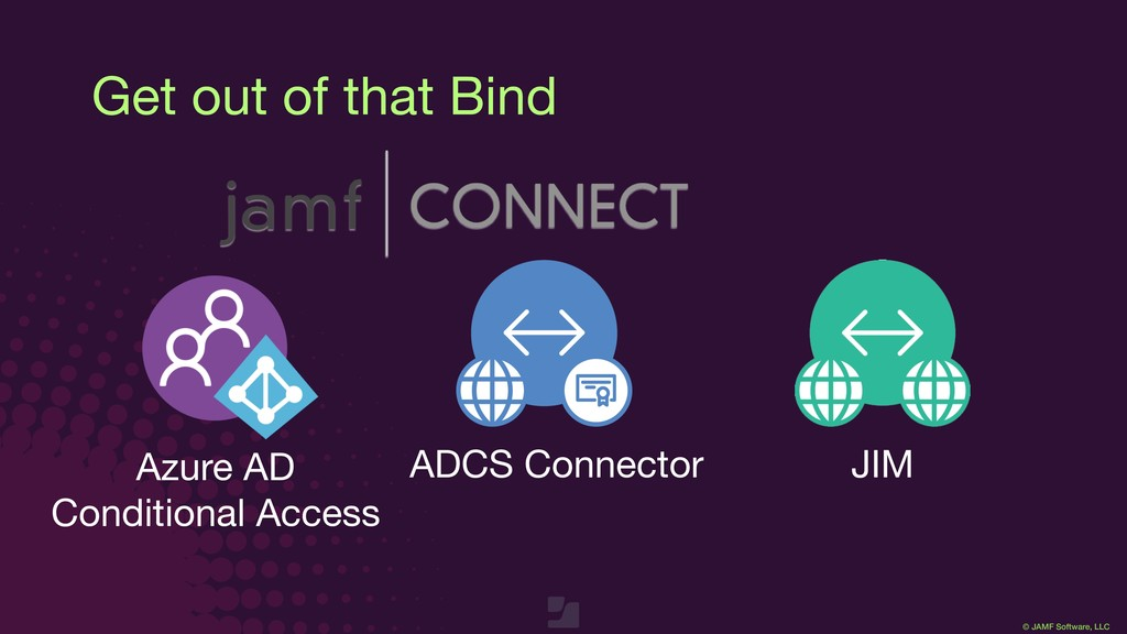 © JAMF Software, LLC Get out of that Bind Azure...